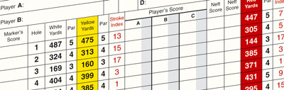 Goto the Golf Scorecard section of the K&M Golf website