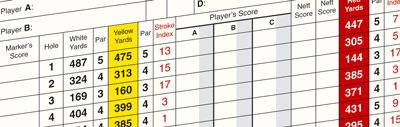 Goto the Golf Scorecard section of the K&M Golf website