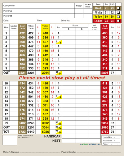 Alnmouth Golf Club golf score grid by K&M Golf