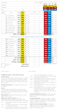 Eyemouth Golf Club golf score grid by K&M Golf