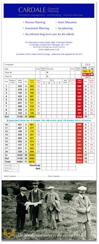 Oakdale Golf Club golf score grid by K&M Golf