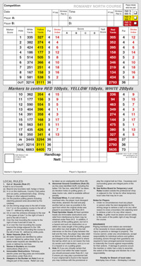 Romanby Golf Club golf score grid by K&M Golf