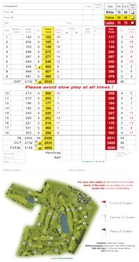 Windmill Village Golf Club golf score grid by K&M Golf