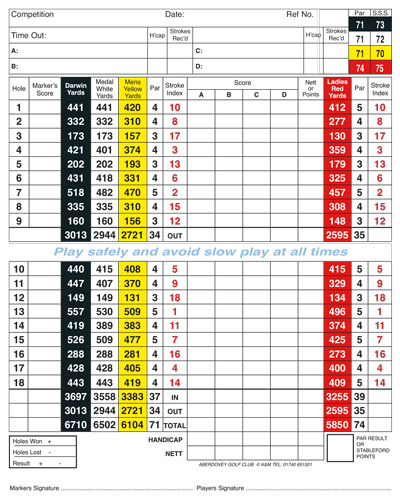 Aberdovey Golf Club golf score grid by K&M Golf