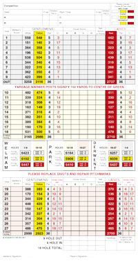 Malton & Norton Golf Club golf score grid by K&M Golf