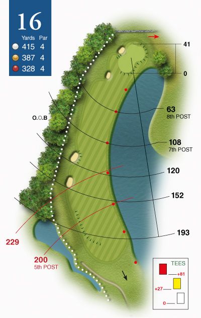 Photoshop style golf course hole diagram 2 by K&M Golf