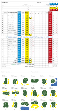 Ramside Golf Club golf score grid by K&M Golf