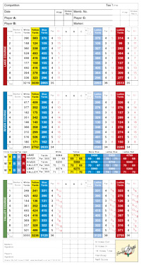 Singing Hills Golf Club golf score grid by K&M Golf